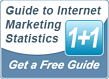 search engine visibility & internet marketing statistics