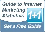 marketing roi and inbound marketing statistics