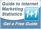 marketing roi and inbound marketing statistics