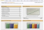 keyword optimization report sample