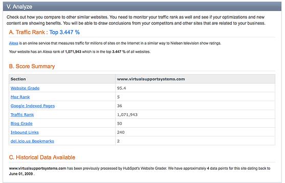 web site analysis report