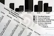 key performance indicator metrics resized 188